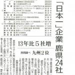 「日本一」企業