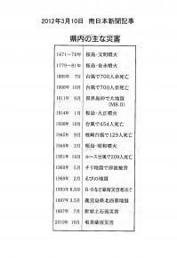 南日本新聞12.3.10(鹿県内の主な災害)